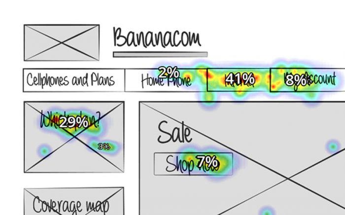 Chalkmark heatmap of website