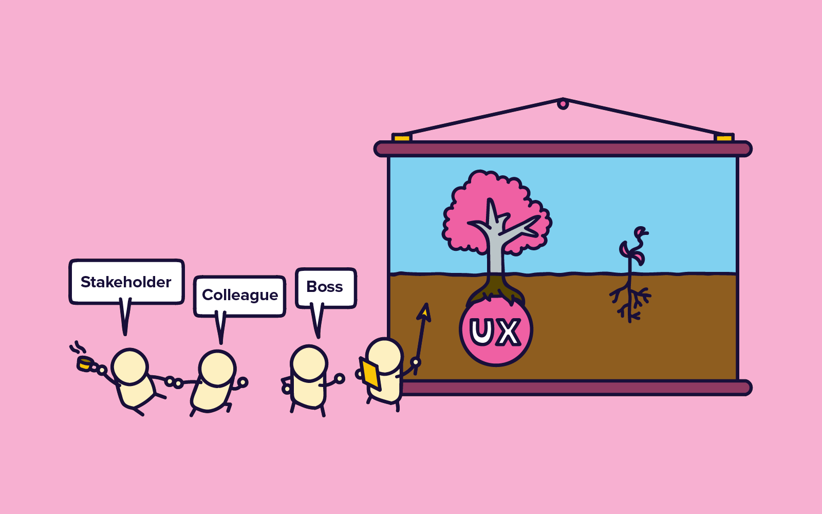 How to convince others of the importance of UX research